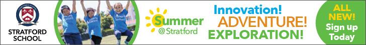 Stratford.Summer.leaderboard